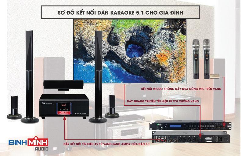 Sơ đồ kết nối dàn karaoke 5.1