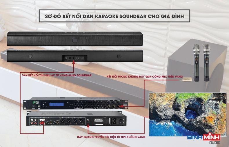 Sơ đồ kết nối karaoke soundbar